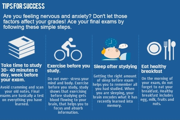 how to ace your finals If you're in college then we've all been there: the dreaded final exam season this can be a very difficult time for most students, if you've got 5 exams it's.