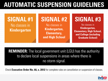 List of class suspensions for July 27