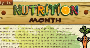 Nutrition Month fi