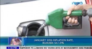 Inflation rate drops to 1.3%