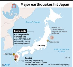 Strong quake in southwestern Japan kills nine topples homes