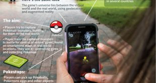 Pokemon Go: How it's played