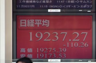 An electric quotation board flashing the Nikkei key index of the Tokyo Stock Exchange after the morning session is displayed at a securities company in Tokyo on February 17, 2017.  Sharp jumped 2.17 percent to 329 yen after the company slashed its net loss estimate by more than a quarter to 27 billion yen ($238 million) for the year to March, citing lower materials costs. / AFP PHOTO / KAZUHIRO NOGI