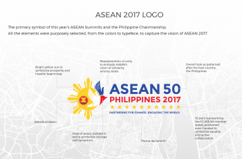 Infographics:   What the ASEAN 2017 logo means?