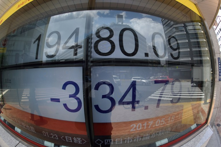 A stock quotation board displays the key Nikkei index of the Tokyo Stock Exchange in front of a securities company in Tokyo on May 18, 2017. Tokyo stocks fell at the start May 18, tracking a tumble on Wall Street as US president Donald Trump's mounting crises raise questions about the future of his ambitious economic agenda. / AFP PHOTO / Kazuhiro NOGI