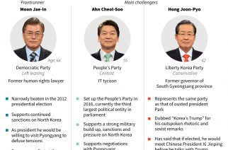 South Korea to choose a new leader