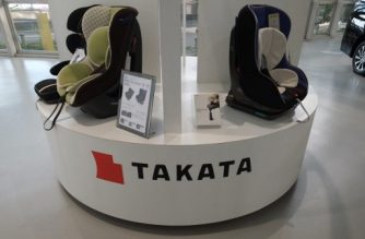 The logo of the Japanese auto parts maker Takata is displayed at a car showroom in Tokyo on January 13, 2017.  Shares in struggling auto parts maker Takata surged on January 13 following a report the company and US authorities could announce a settlement later in the day over deadly exploding airbags.  / AFP PHOTO / Kazuhiro NOGI