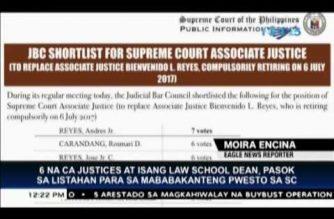 Six CA justices, law school associate dean, in short list for SC vacancy