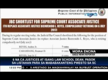 Six CA justices, law school associate dean, in short list for SC vacancy