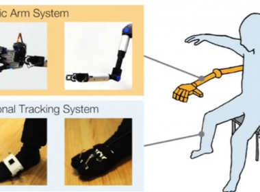 If you've ever needed an extra pair of hands, a team of researchers in Tokyo, Japan might have the solution - a set of wearable robotic arms controlled by the motion of the wearer's feet.(photo grabbed from Reuters video)