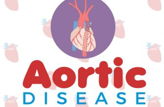 INFOGRAPHICS:  Know more about Aortic Diseases