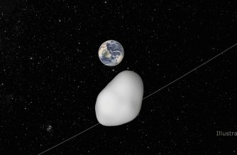 Close call: house-sized passing asteroid to give Earth a near-miss Thursday, to test Earth's warning systems