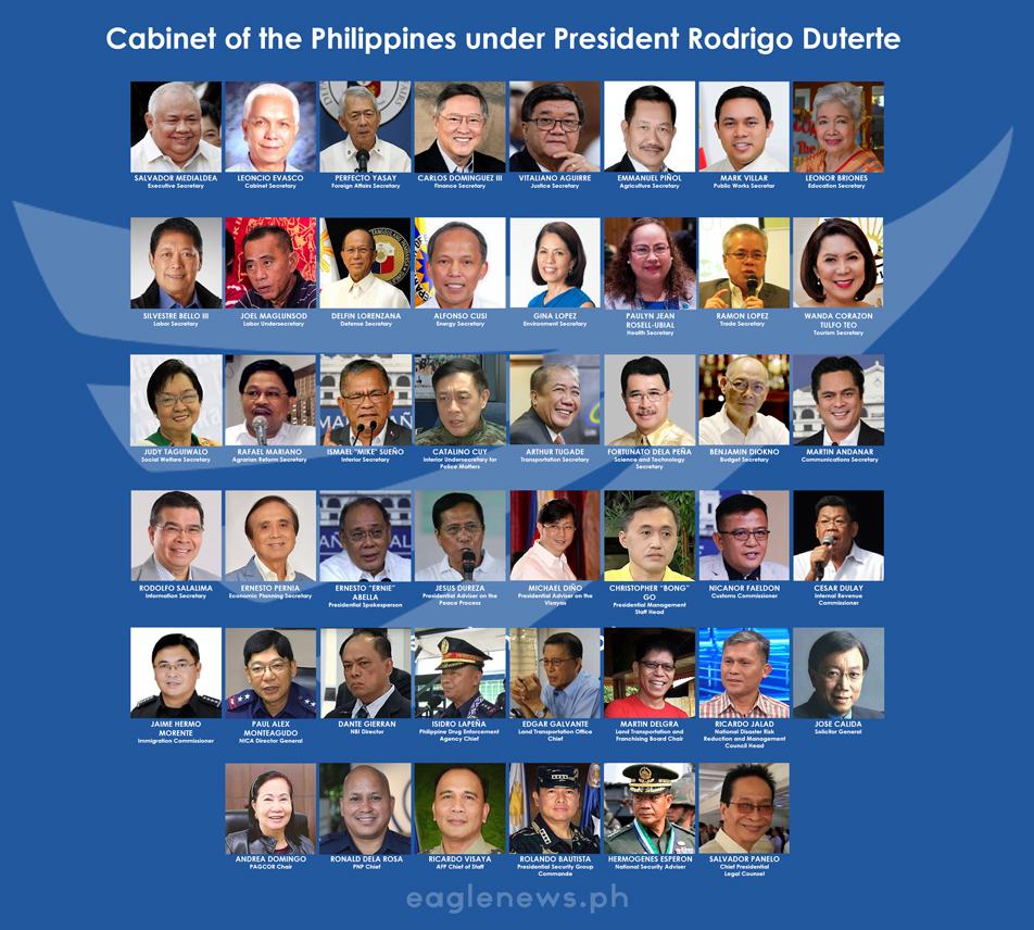 Aquino Cabinet Members 2017 | memsaheb.net