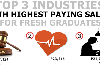 Law tops recent list of high-paying fields in the Philippines