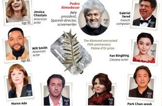 The 2017 Cannes film festival jury