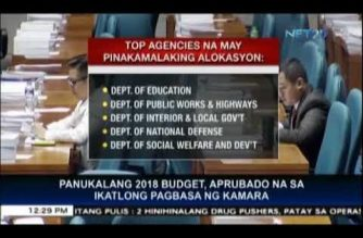 House approves P3.767 trillion nat'l budget for 2018