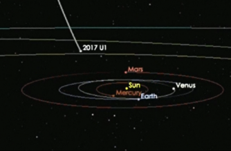A small asteroid or comet that has been spotted racing through our solar system may have come from elsewhere in the galaxy, U.S. space scientists say, possibly marking the first such interstellar visitor observed from Earth.(photo grabbed from Reuters video)