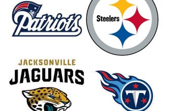NFL: AFC Divisional Games Biggest Questions