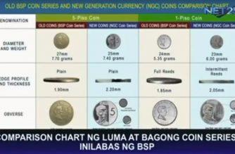Comparison chart ng luma at bagong coin series, inilabas ng BSP